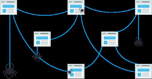 Індексація сайту, павуки що лазать по інтернет-сторінках